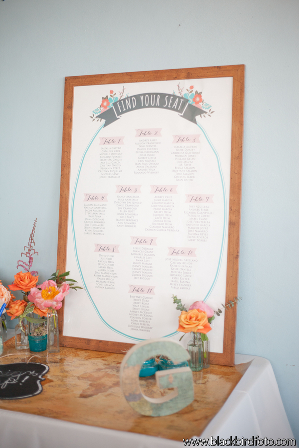 inspired by Rifle Paper Company Seating Chart Vintage Bohemian Floral Peonies Roses Coral Aqua